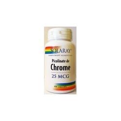 Chrome - Contrôle du sucre